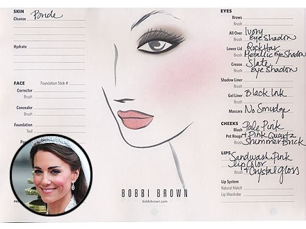 How To Do Bridal Makeup Base : Review: Bobbi Browns ?Pale Pink? Blush Makeup Diva, MD